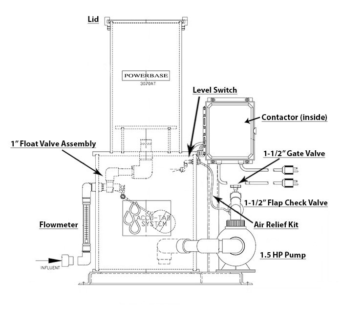 accu-tab u00ae  ppg  powerbase 3070at chlorinator parts list